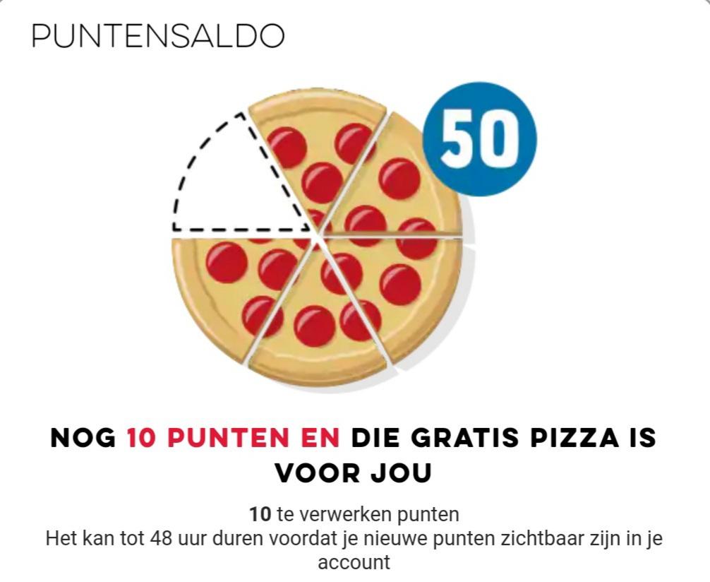 Domino's punten sparen Domino's actie dominos pizza